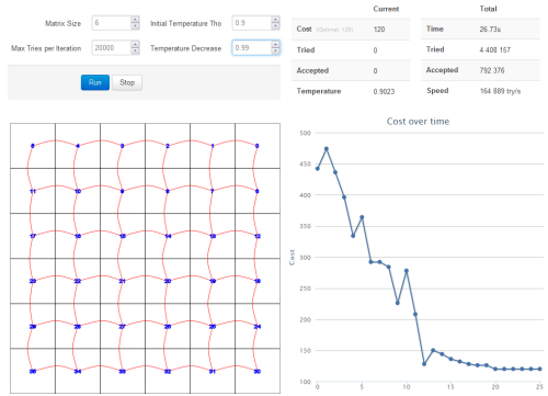 Vjeux » Simulated Annealing Project